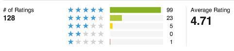 ratings image