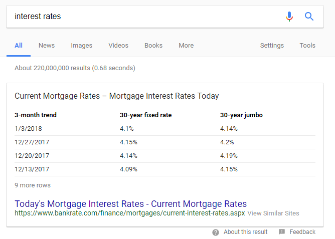 interest rates   Google Search.png