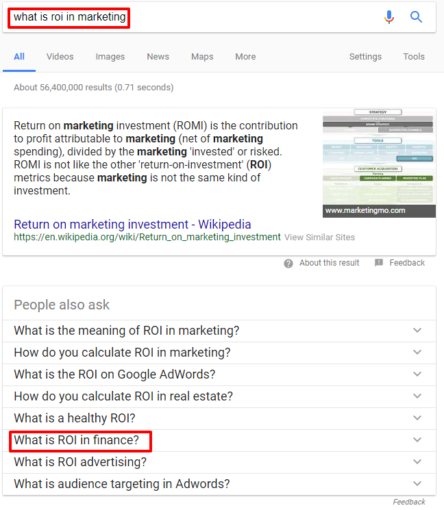 what is roi in marketing   Google Search (1).png