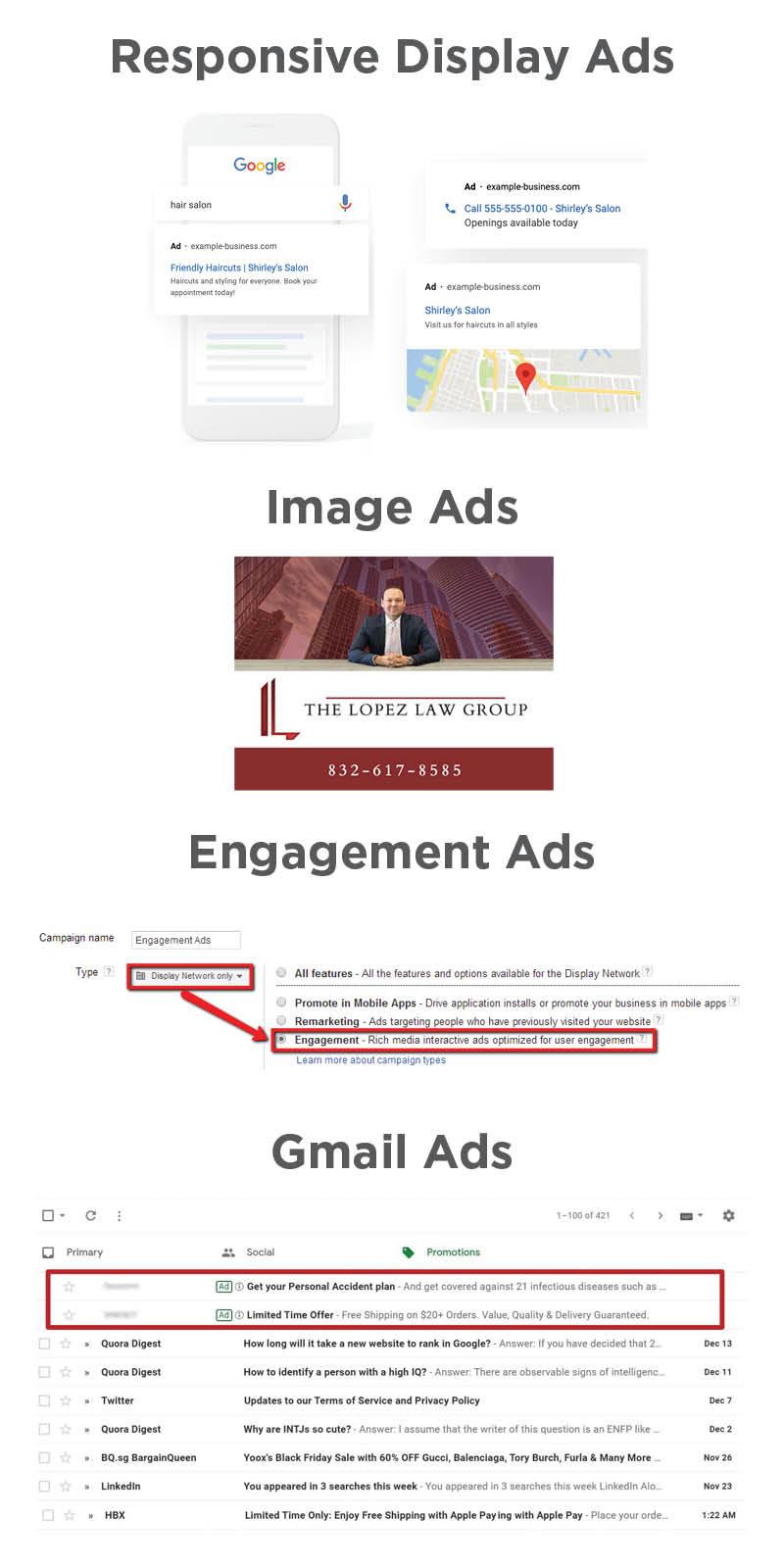 6. PPC-Google Ads Network