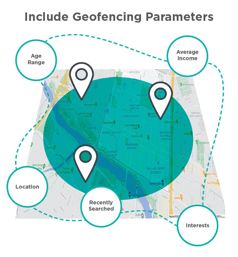 8.PPC-GeoFencing